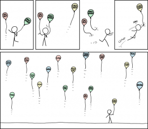 Credit to XKCD and a cruel universe.